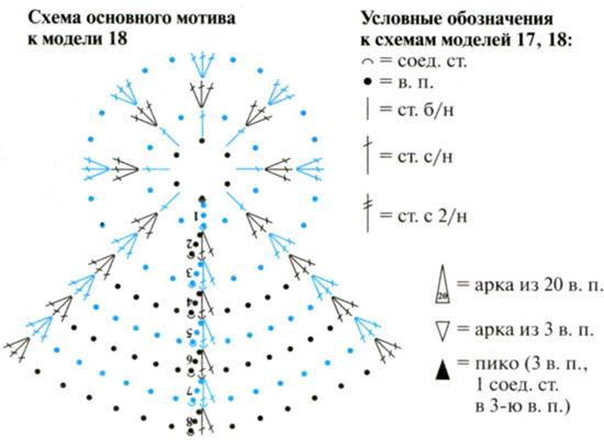 """Журнал """"Валя-Валентина"""""""
