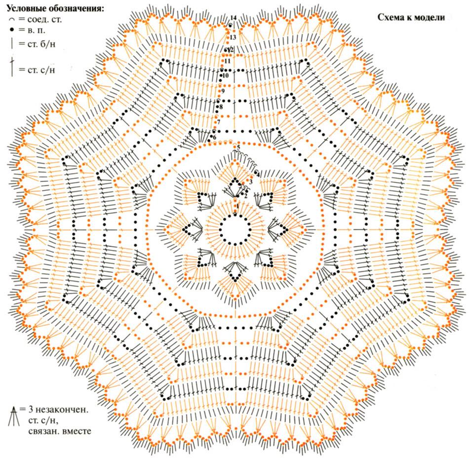 Вязание салфеток крючком схемы валентина 91