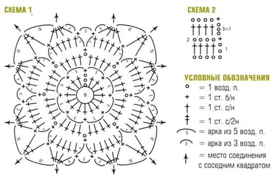 Интересные идеи для вязания крючком схемы и описание
