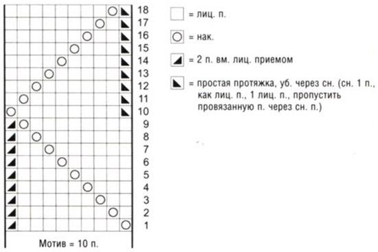 Виды петель: Основной узор (число п. кратное 10) - вязать по схеме.  Повторять с 1 по 18 ряд.