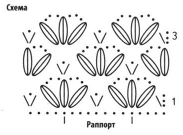 Схема вязания мужской кофты на