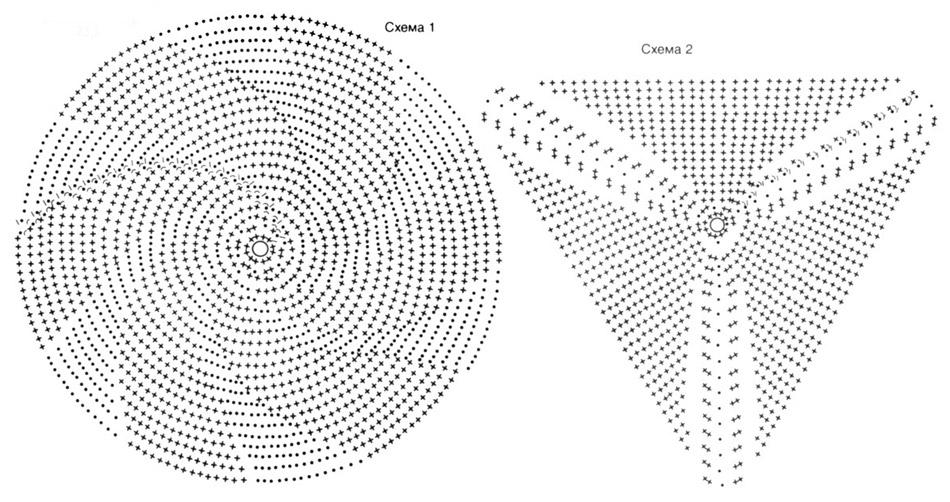 Схема вязания и условные