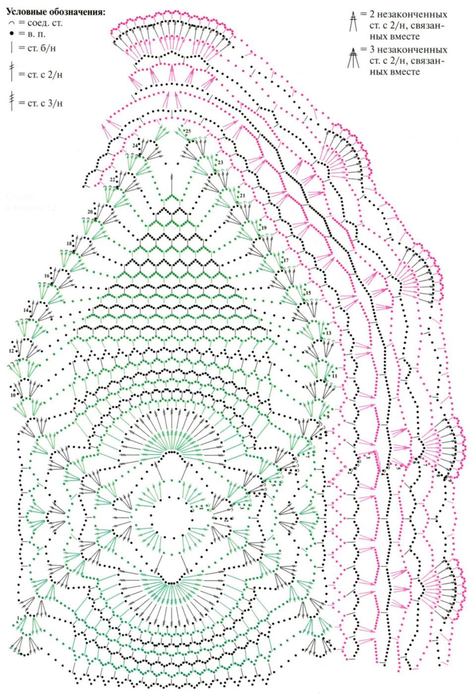 Прямоугольные или овальные салфетки вязание схемы