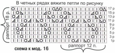 технологическая карта выкройка юбки