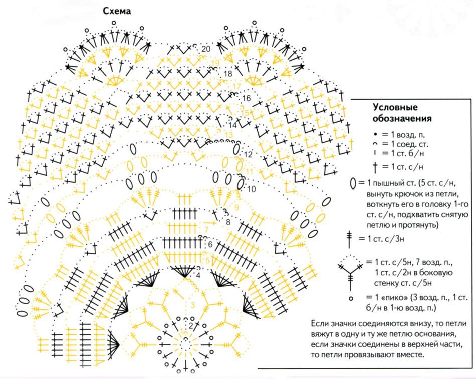 Схема вязания и условные обозначения.