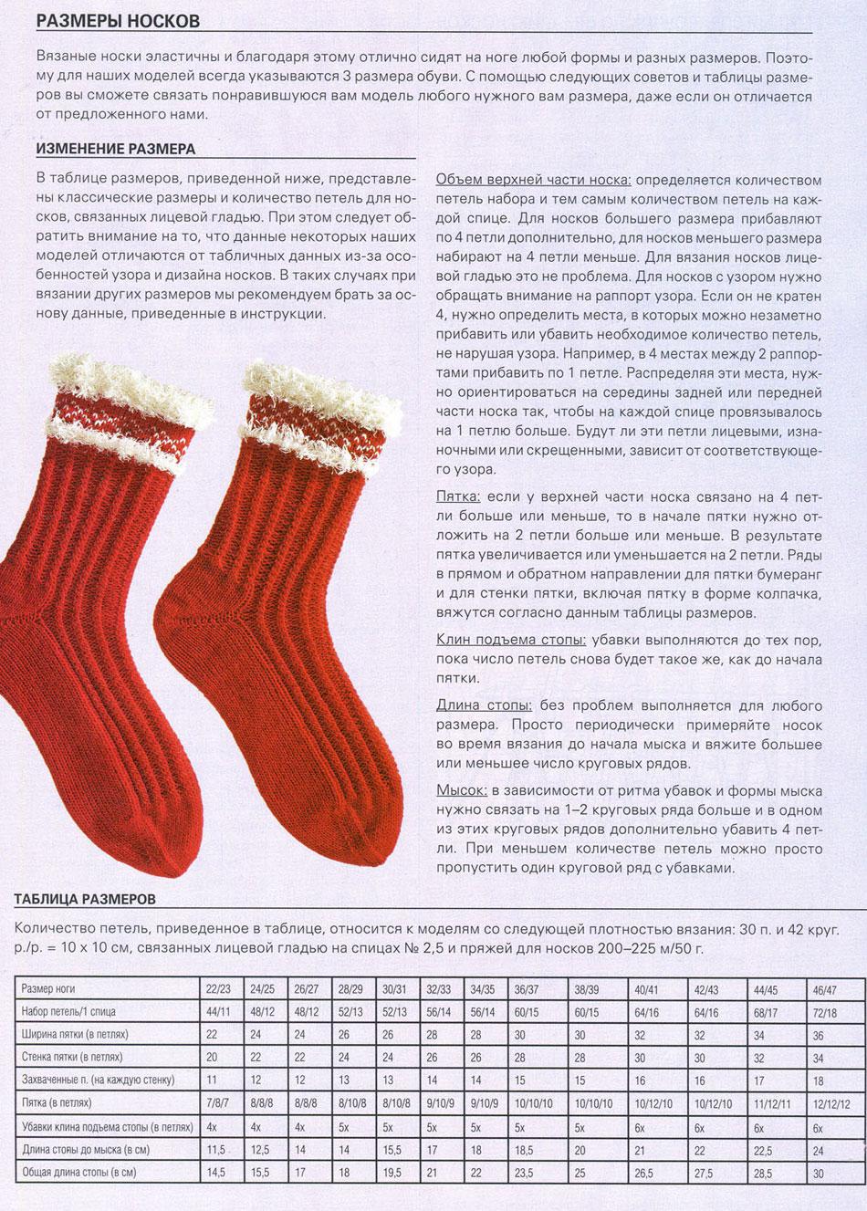 Размеры спиц для вязания носков