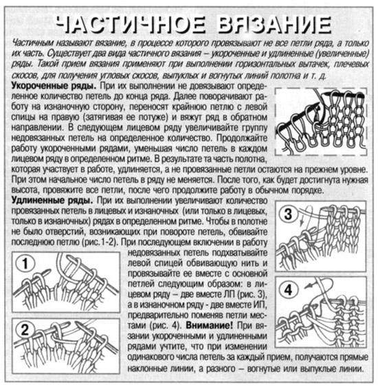 Частичное вязание техника неограниченных возможностей