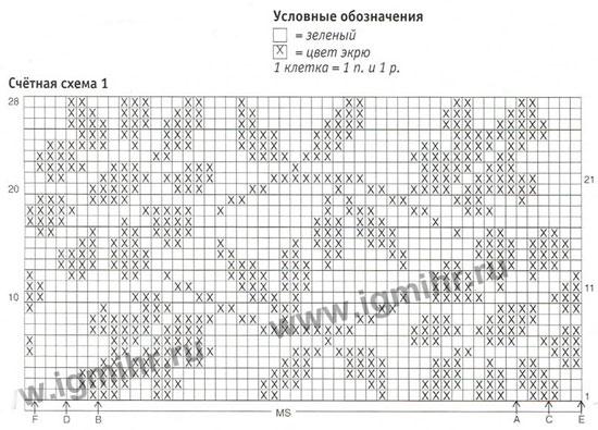 Ленивые жаккардовые узоры для варежек спицами схемы