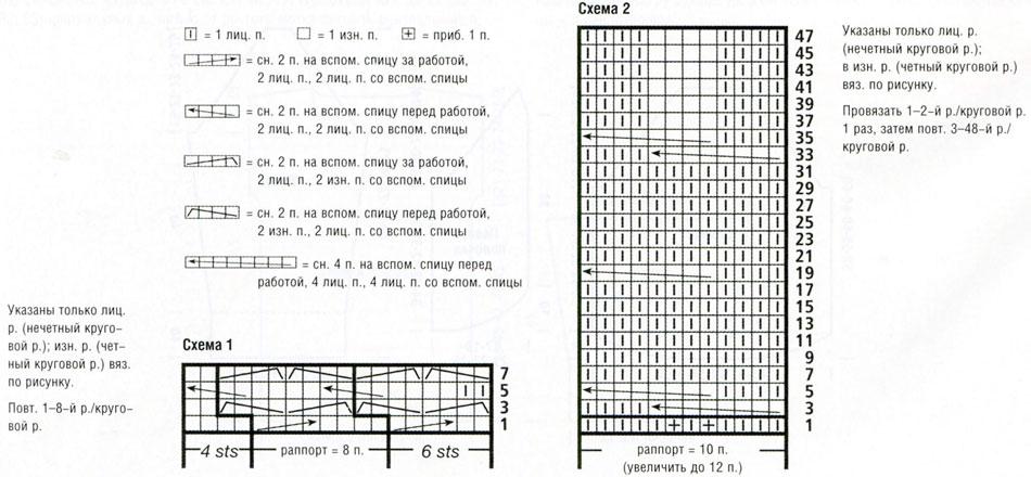 Схемы вязания круговыми спицами узоров с описанием 40