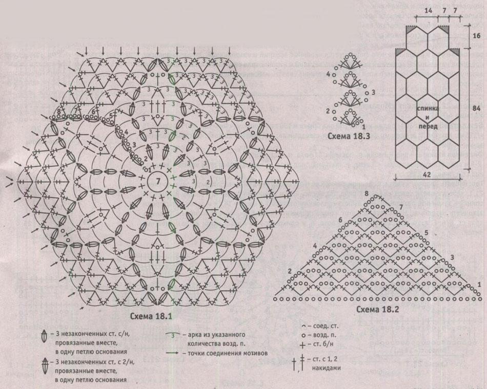 Платья вязаные из шестиугольников