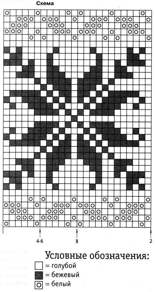 Схема для вязания норвежских узоров
