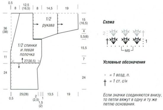 Вязание спицами схемы моделей