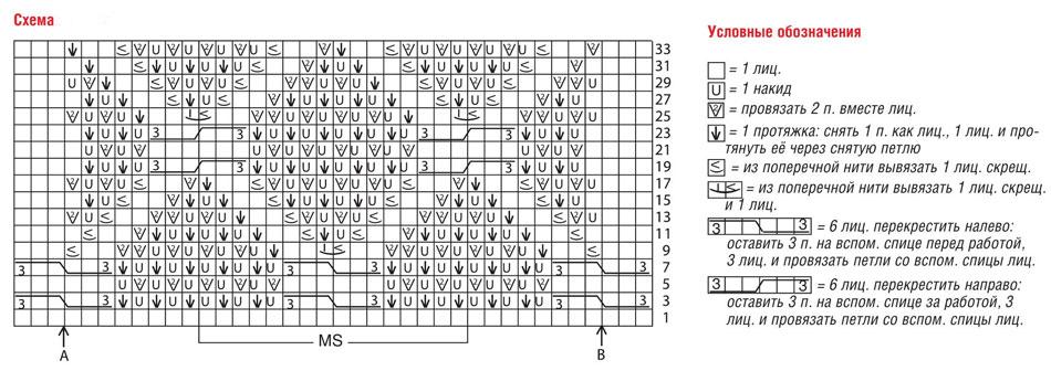Вязание ромбов спицами с описанием 558