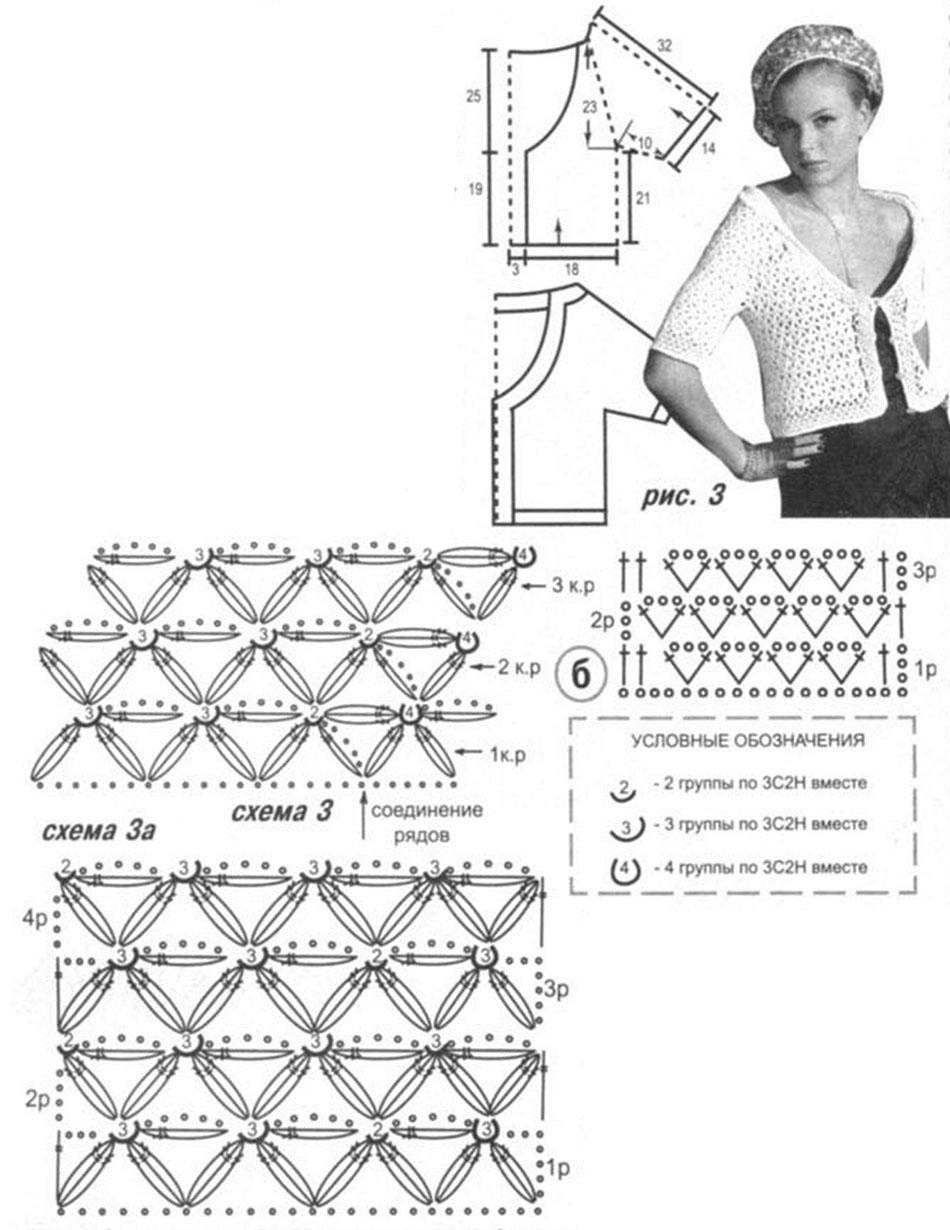Схема Вязаной Блузки Вырез Каре