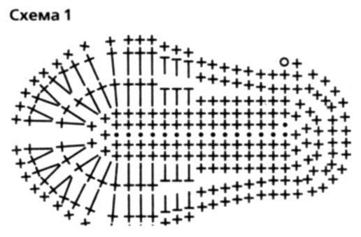 Смотреть схему вязания подошвы