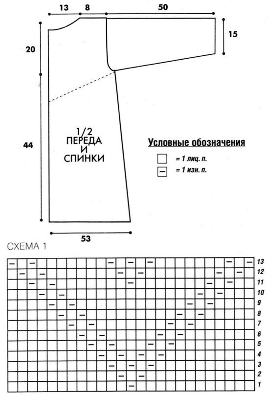 жаккардовые узоры вязания на спицах