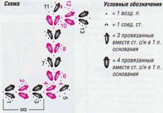 """,""vjazalochka.com"